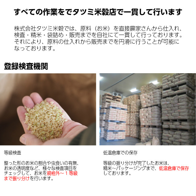 すべての作業をでタツミ米穀店で一貫して行います。等級検査,低温倉庫での保存